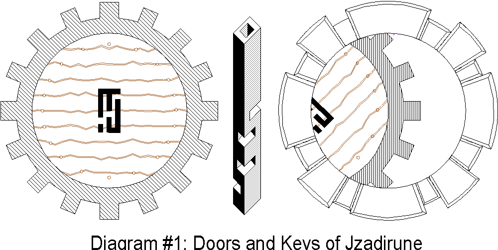 Examples of both open and closed gear doors, plus a key.